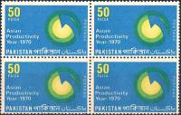 Pakistan Stamps 1970 Asian Productivity Year